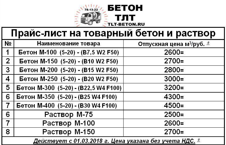 Бетон ираствор в Тольятти